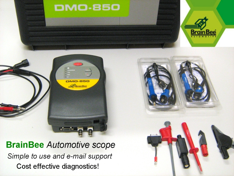 BrainBee Scope set